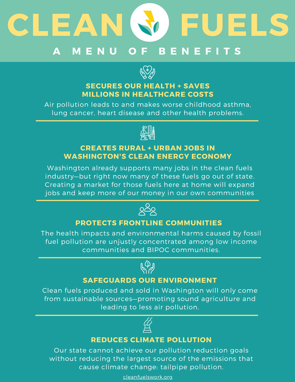 Menu of benefits